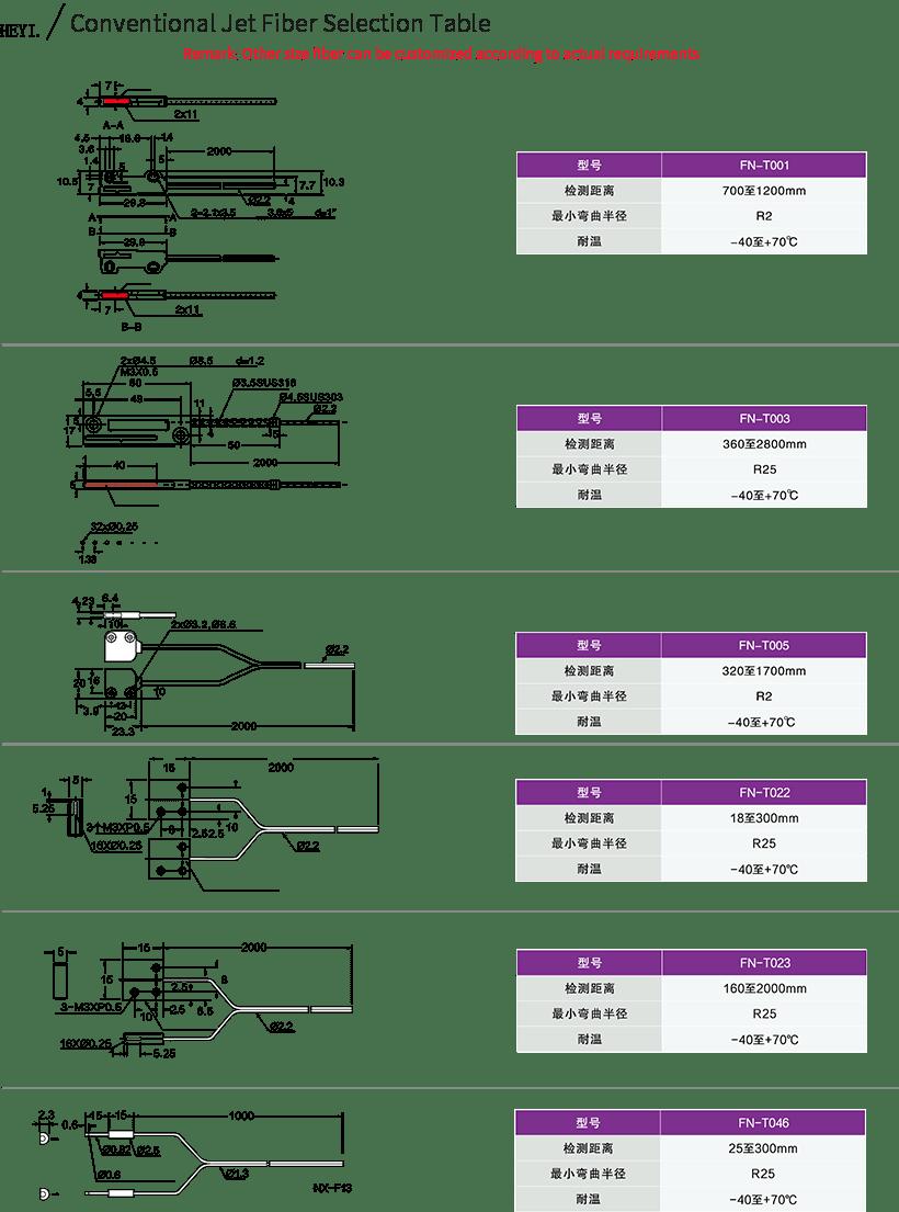 Heyi-Best Analog Output Digital Intelligent Fiber Optic Sensor-35