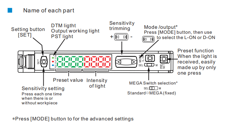 Heyi-Find High Precision Digital Fiber Optical Devices Sensor On Heyi-5