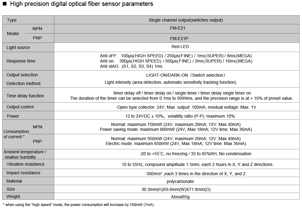 Heyi-Find High Precision Digital Fiber Optical Devices Sensor On Heyi-7