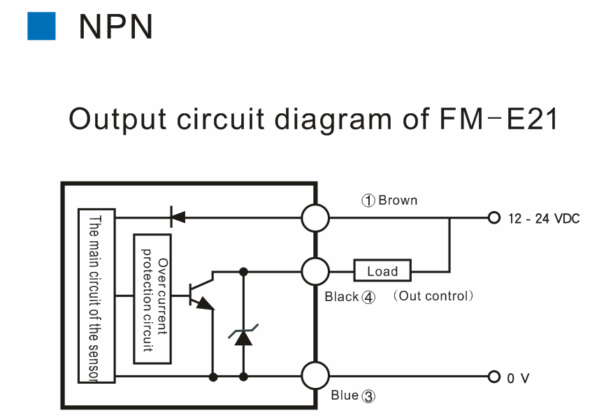 Heyi-High Precision Digital Fiber Optical Sensor | Fiber Optic Distance-6