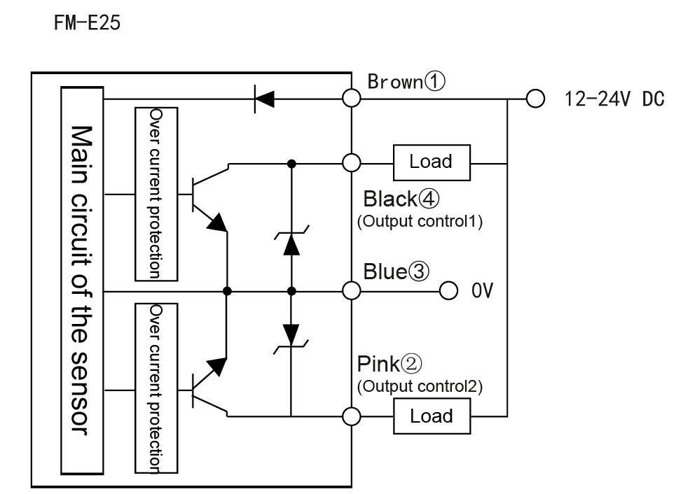 Heyi-Switch And Analog Output Fiber Optic Sensor   Fiber Optic Amplifier-5