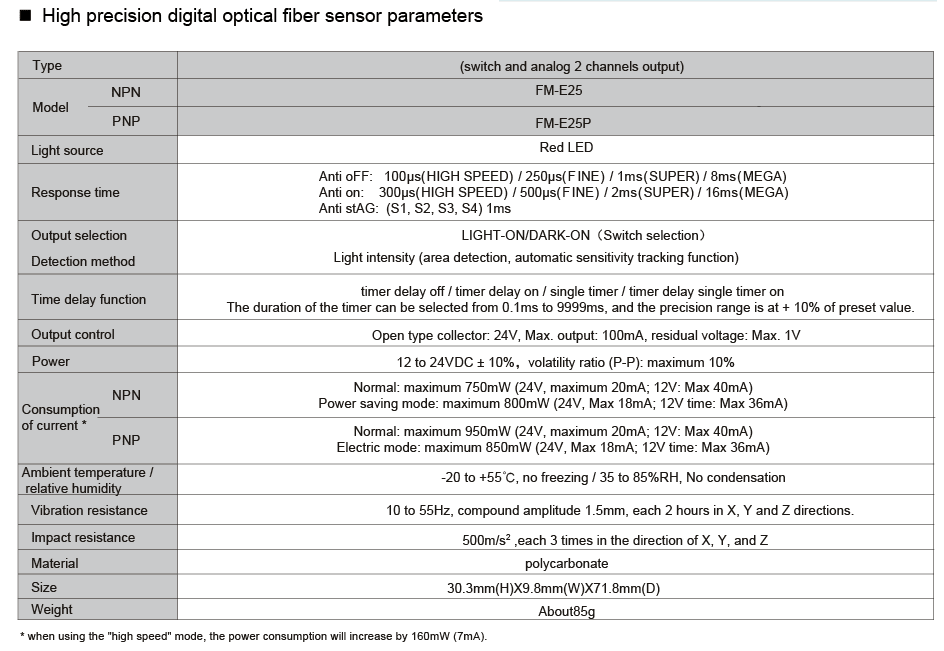 Heyi-Switch And Analog Output Fiber Optic Sensor | Fiber Optic Amplifier-6
