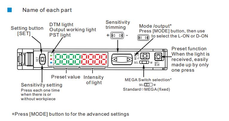 Heyi-Best Analog Output Digital Intelligent Fiber Optic Sensor-5