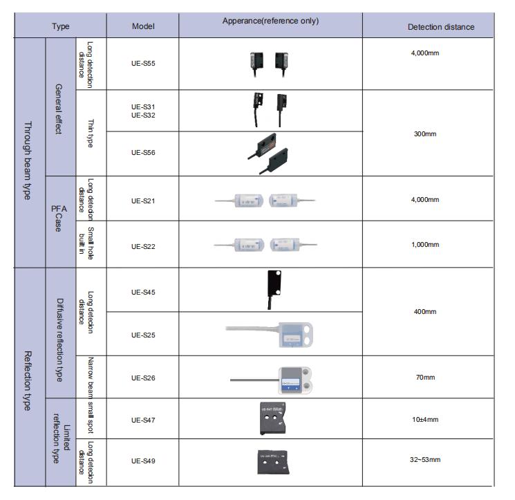 Heyi-Photoelectronic Sensor Amplifier Ue-c4 | Photoelectronic Sensor Amplifier-5