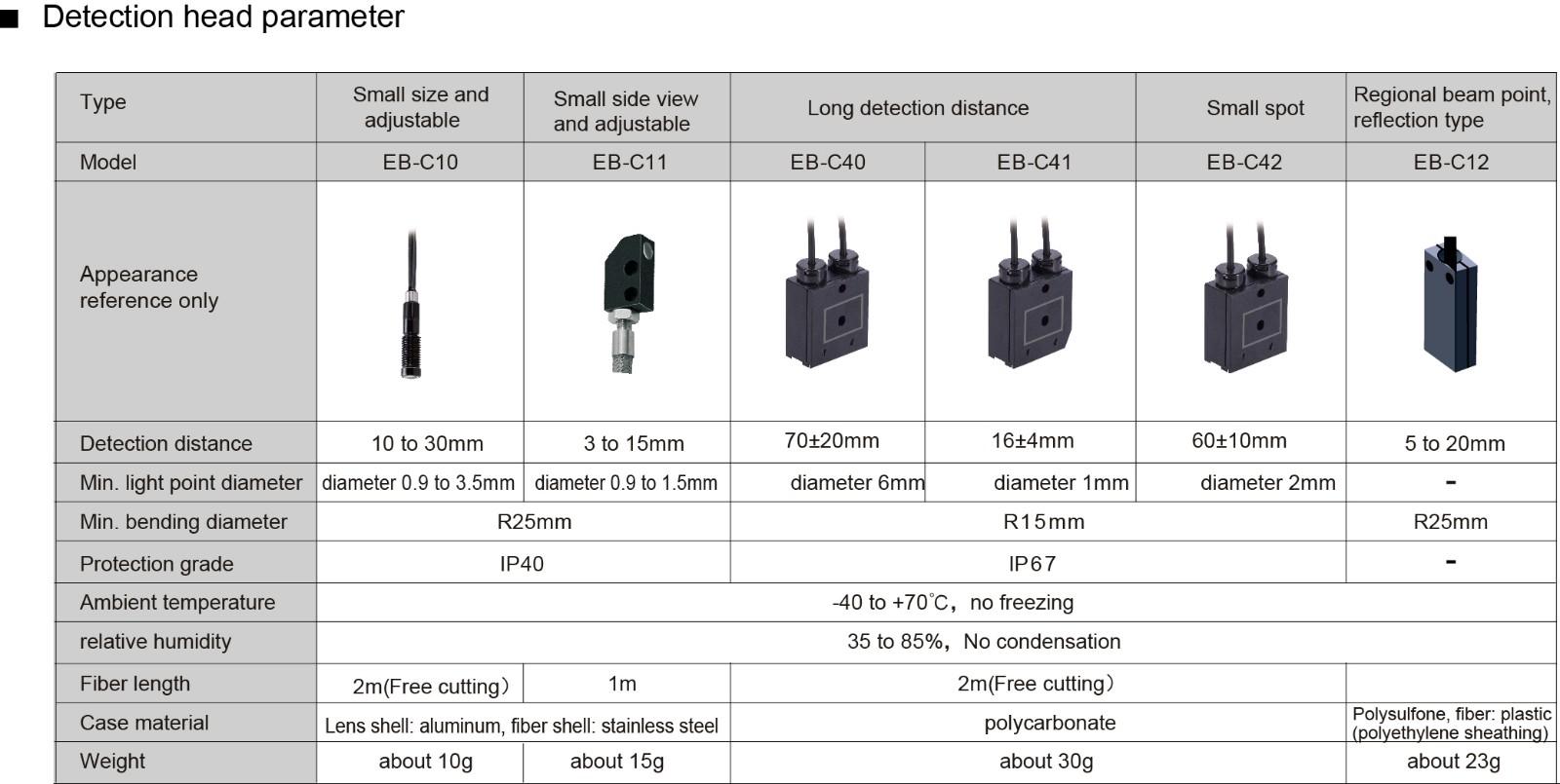 product-RGB color sensor-Heyi-img-2